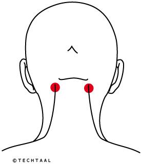 nek-acupunctuur-geldrop